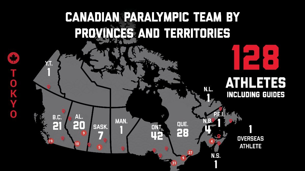 Canadian Paralympic Team By the Numbers